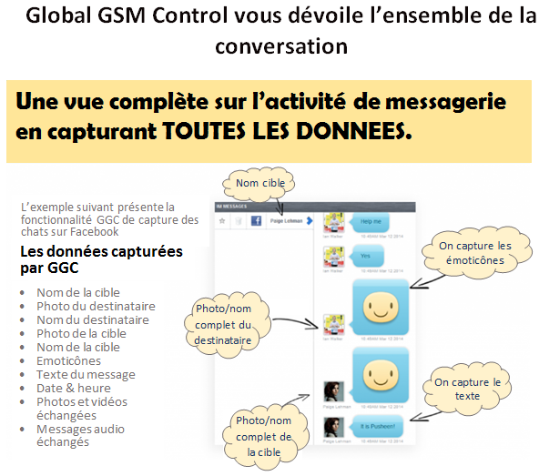 GGC-IMs2